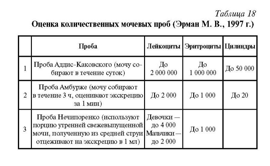 анализ по Каковскому-Аддису