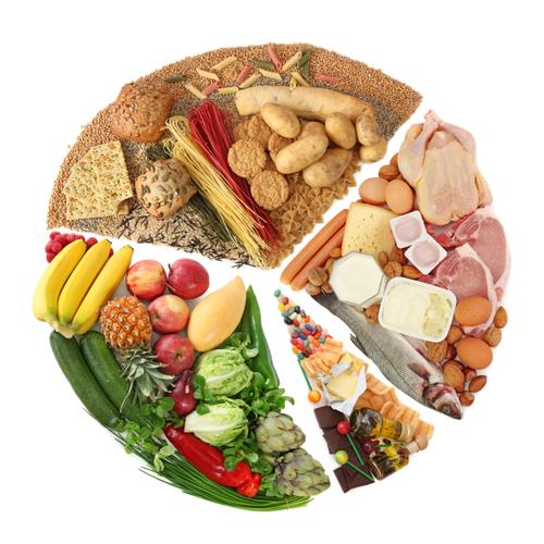 еда выложенная в круг