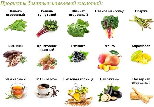продукты богатые щавелевой кислотой