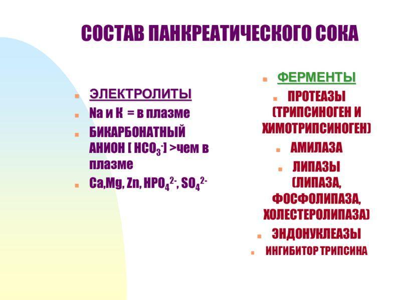 состав панкреатического сока