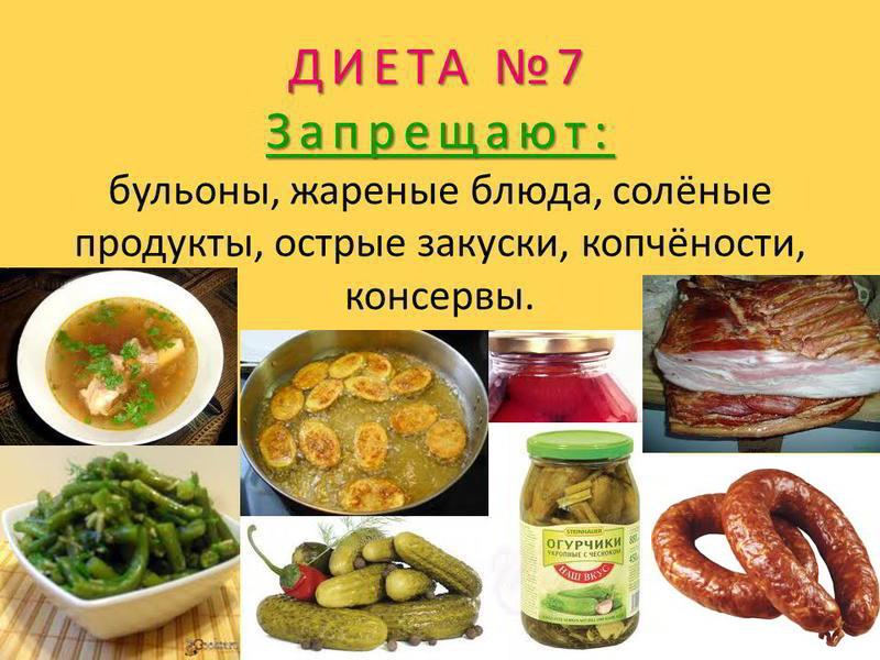 лечебная диета 7