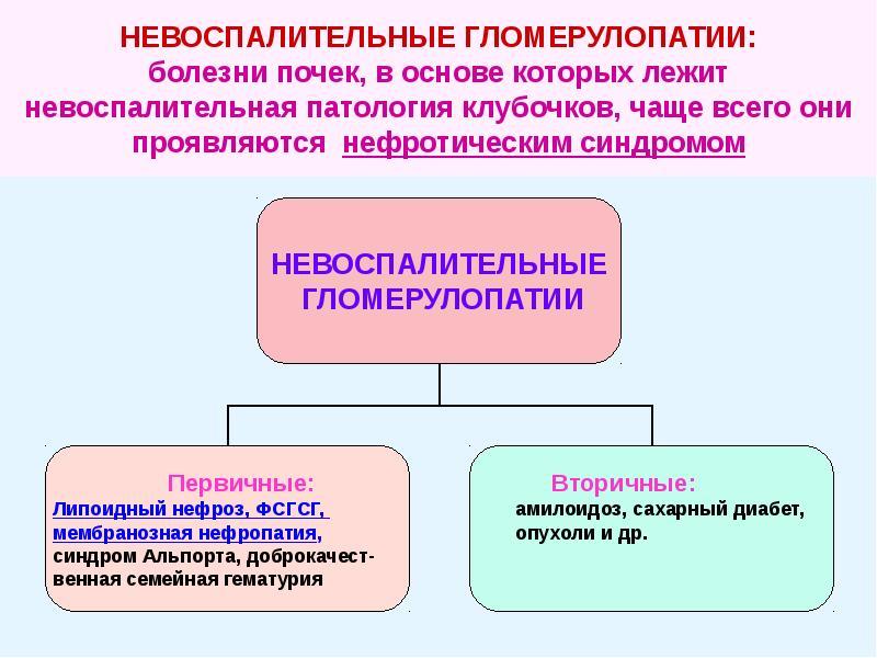 глоумеропатия