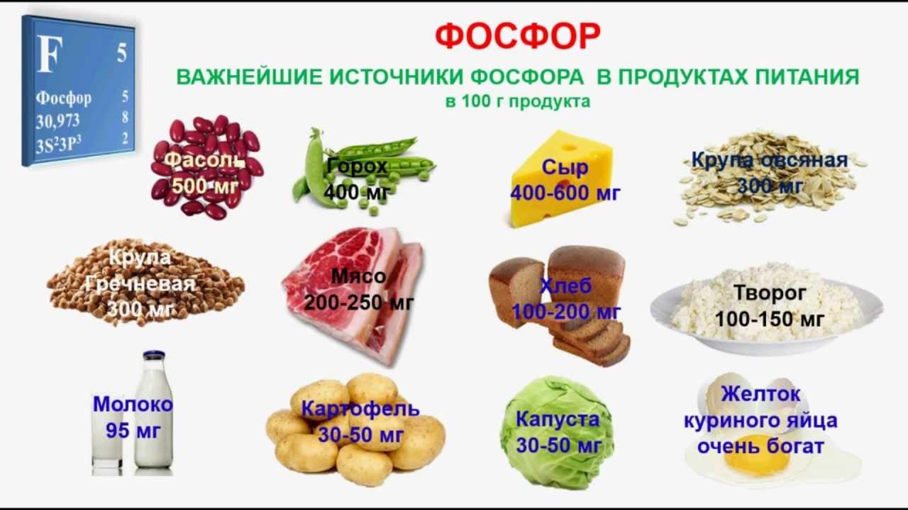 фосфор в пище