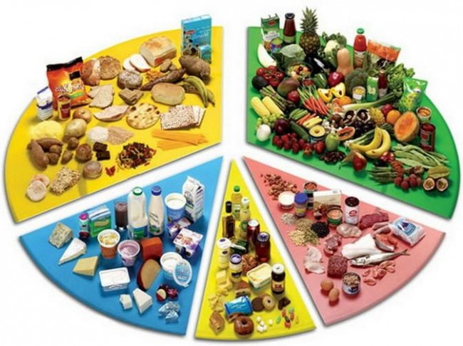 Правильное питание при гемодиализе